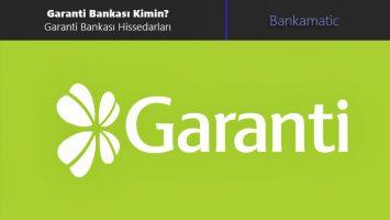 Garanti Bankası Kimin