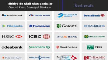 Türkiye'de Aktif Olan Bankalar