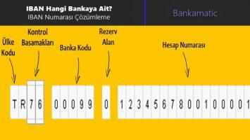iban numarası hangi bankaya ait