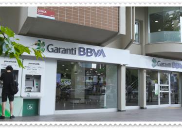 Garanti Bankası Çalışma Saatleri